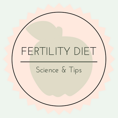 Fertility Diet Science and Tips